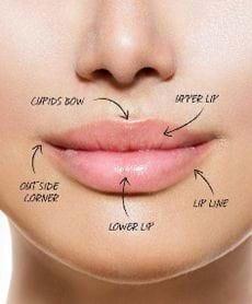 btx voor lippen?